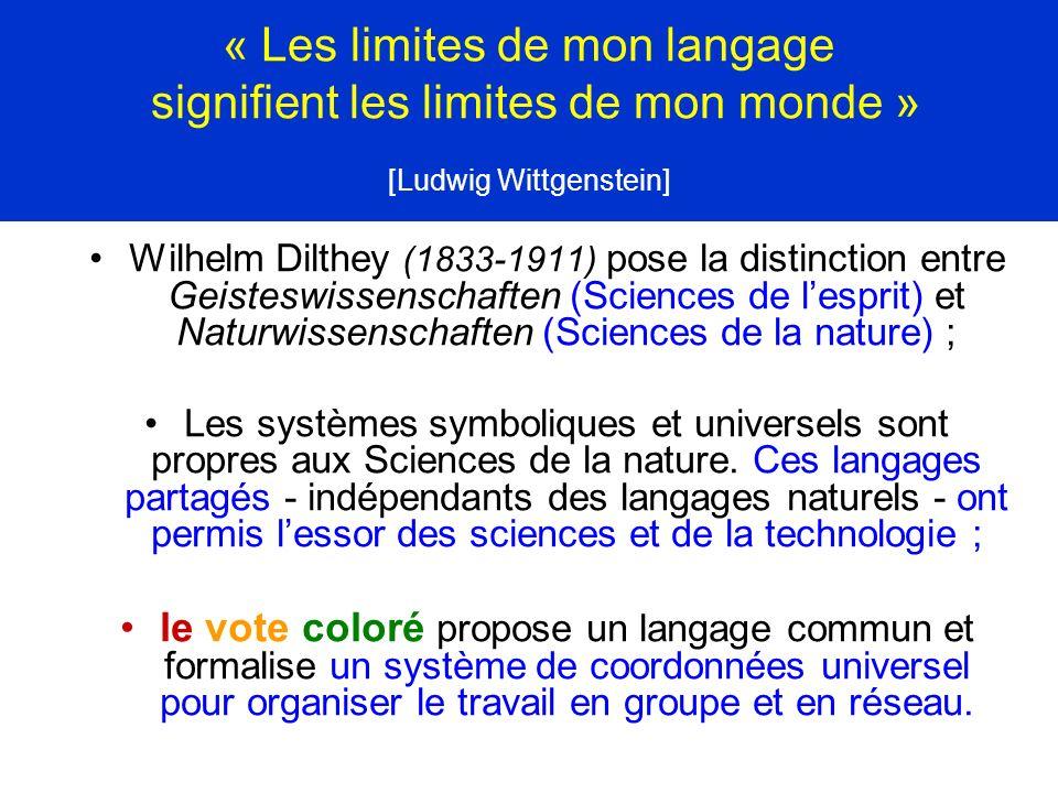 « Les limites de mon langage signifient les limites de mon monde » [Ludwig Wittgenstein]